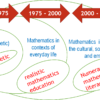 Better maths education: from long division to numeracy